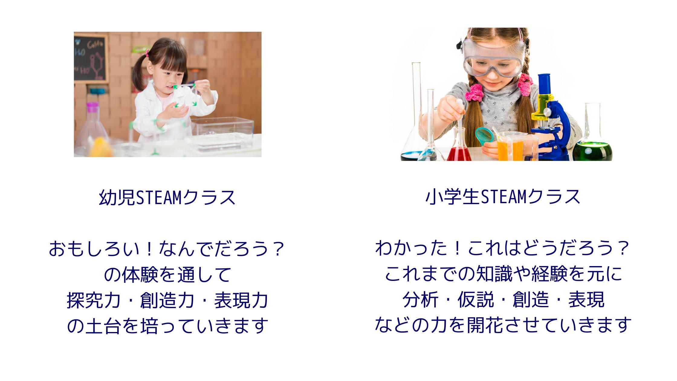 幼児STEAMクラス・小学生STEAMクラス